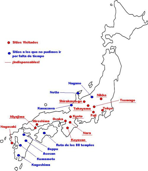 Itinerario de Japón